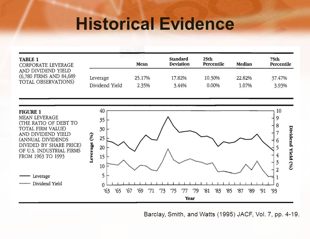 Barclay, Smith, and Watts (1995) JACF, Vol. 7, pp. 4-19. Historical Evidence