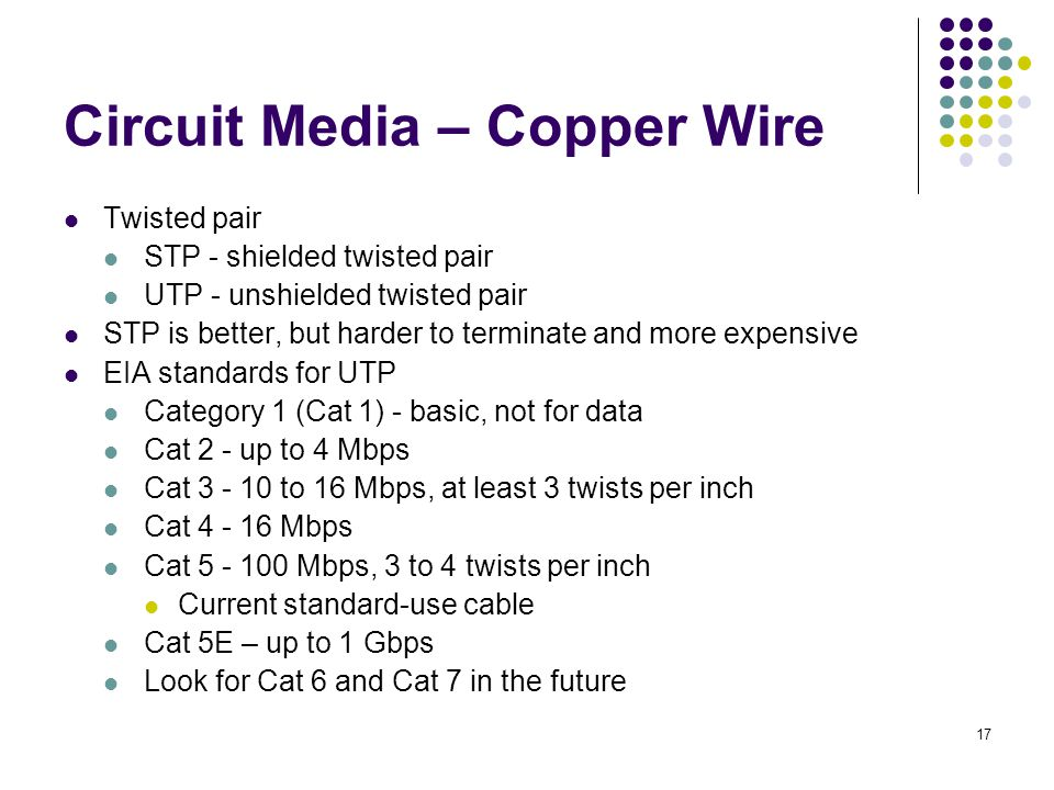 17 Circuit Media – Copper Wire Twisted pair STP - shielded twisted pair UTP - unshielded twisted pair STP is better, but harder to terminate and more