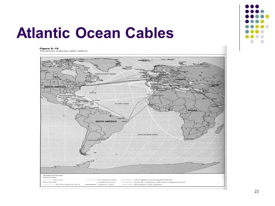 23 Atlantic Ocean Cables
