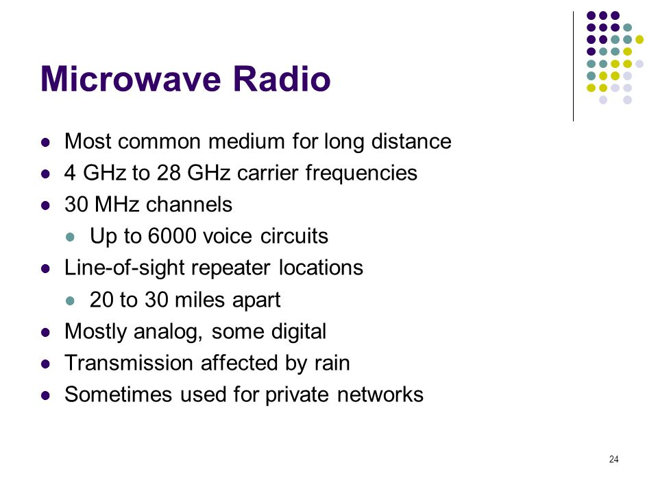 24 Microwave Radio Most common medium for long distance 4 GHz to 28 GHz carrier frequencies 30 MHz channels Up to 6000 voice circuits Line-of-sight re