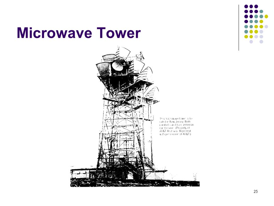 25 Microwave Tower
