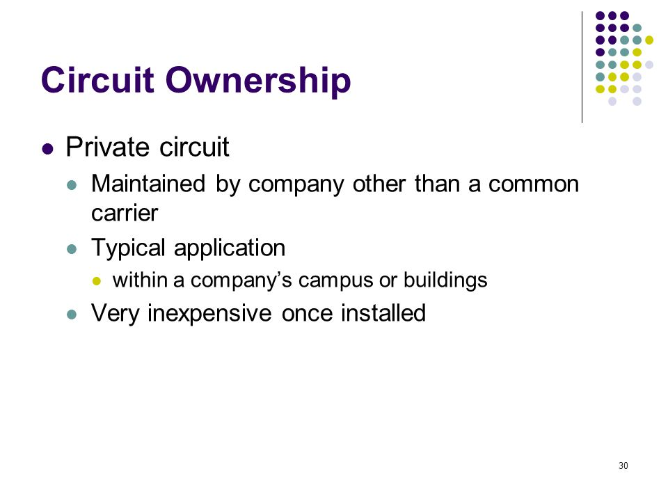 30 Circuit Ownership Private circuit Maintained by company other than a common carrier Typical application within a company's campus or buildings Very