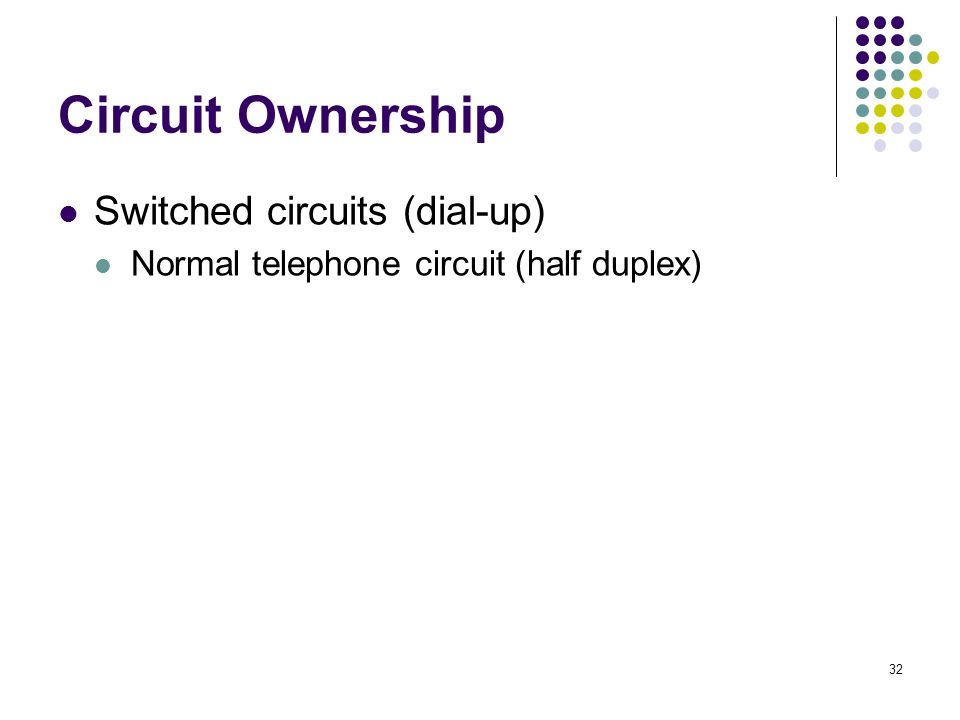 32 Circuit Ownership Switched circuits (dial-up) Normal telephone circuit (half duplex)