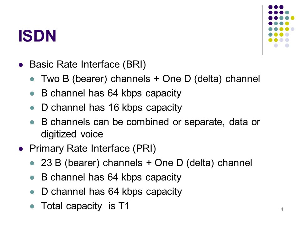 4 ISDN Basic Rate Interface (BRI) Two B (bearer) channels + One D (delta) channel B channel has 64 kbps capacity D channel has 16 kbps capacity B chan