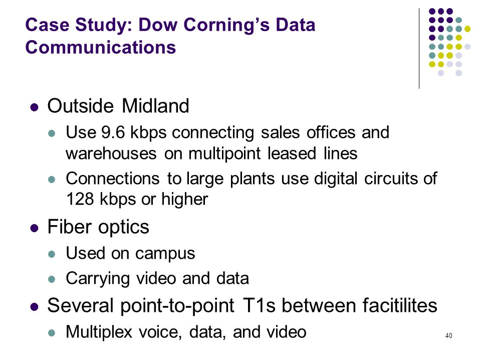 40 Case Study: Dow Corning's Data Communications Outside Midland Use 9.6 kbps connecting sales offices and warehouses on multipoint leased lines Conne