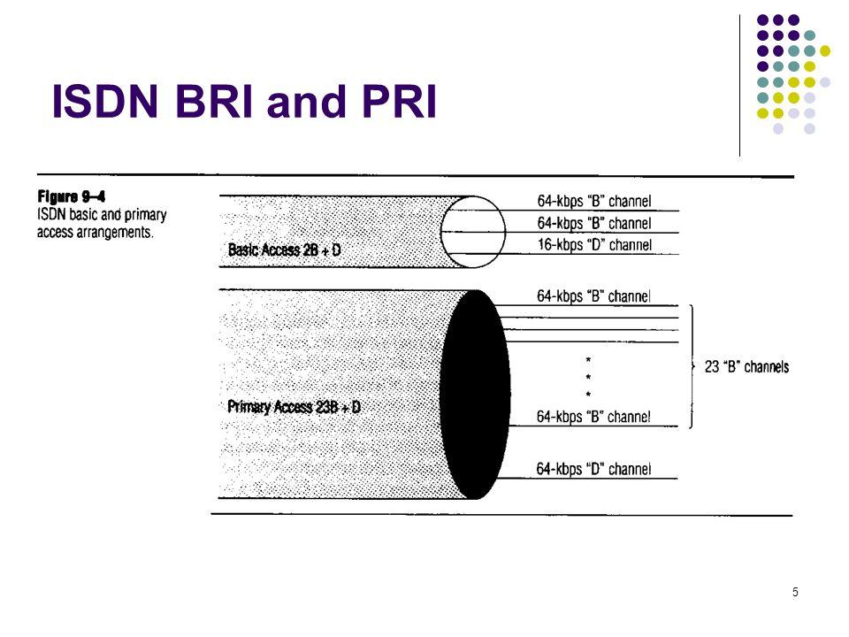 5 ISDN BRI and PRI