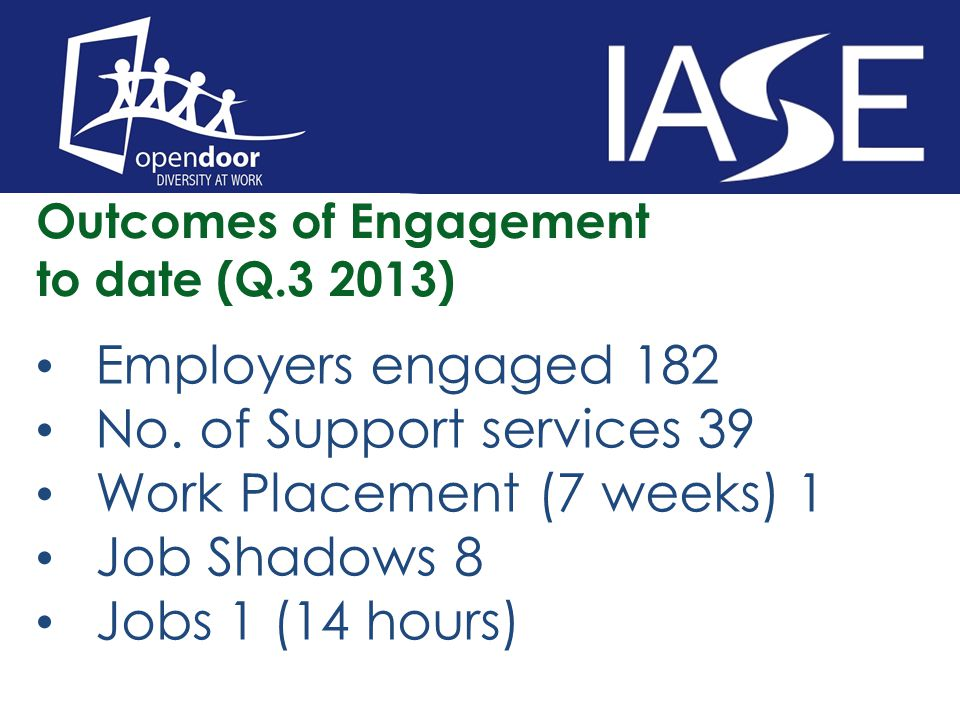 Outcomes of Engagement to date (Q.3 2013) Employers engaged 182 No.