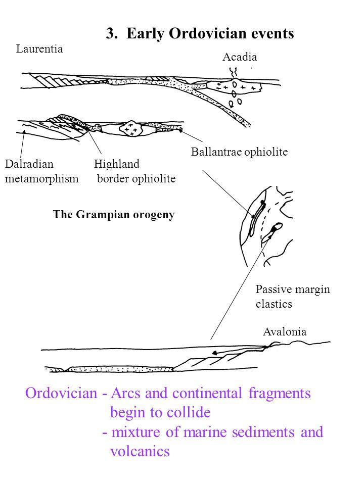 3. Early Ordovician events Laurentia Passive margin carbonates Avalonia Passive margin clastics Acadia Ordovician - Arcs and continental fragments beg