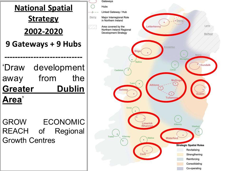 National Spatial Strategy 2002-2020 9 Gateways + 9 Hubs ----------------------------- 'Draw development away from the Greater Dublin Area' GROW ECONOM