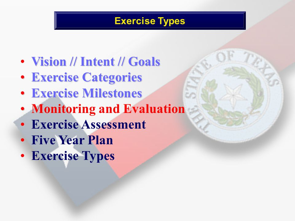 Vision // Intent // Goals Exercise Categories Exercise Categories Exercise Milestones Exercise Milestones Monitoring and Evaluation Exercise Assessment Five Year Plan Exercise Types