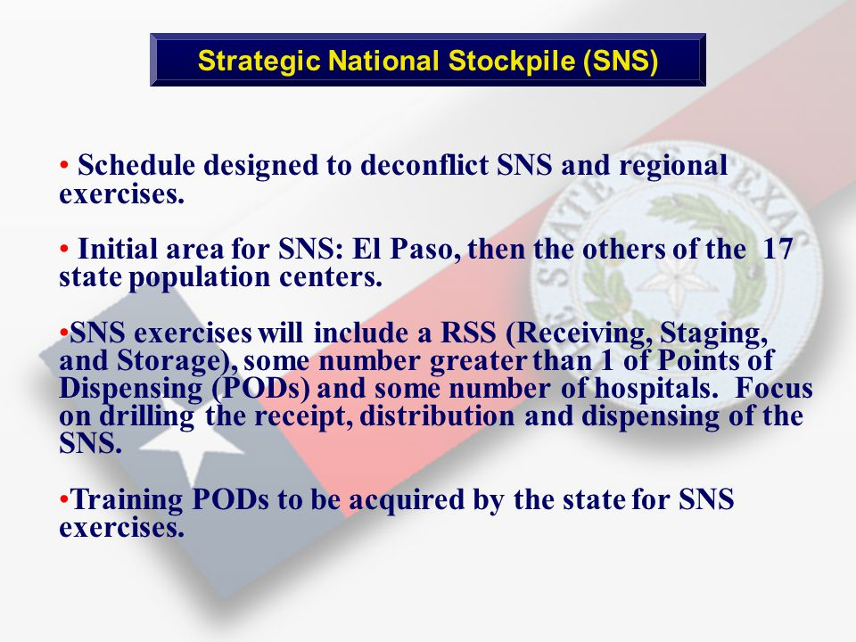 Strategic National Stockpile (SNS) Schedule designed to deconflict SNS and regional exercises.