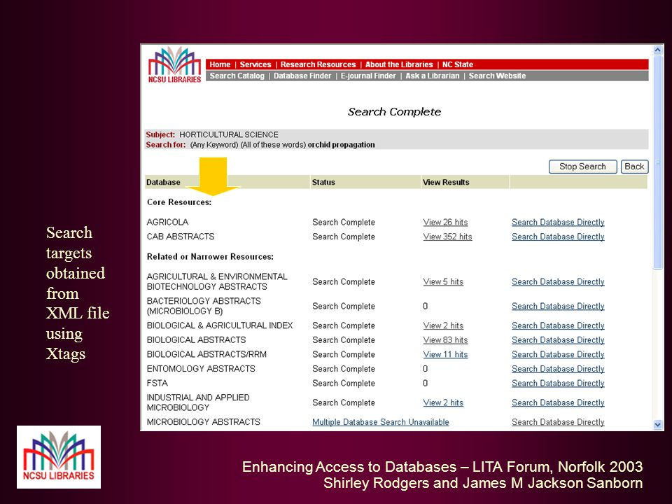 Enhancing Access to Databases – LITA Forum, Norfolk 2003 Shirley Rodgers and James M Jackson Sanborn Search targets obtained from XML file using Xtags