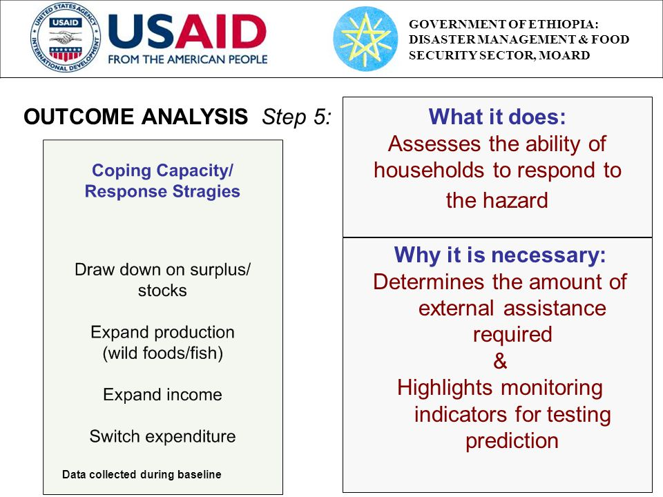 Step 5:What it does: Assesses the ability of households to respond to the hazard Why it is necessary: Determines the amount of external assistance required & Highlights monitoring indicators for testing prediction OUTCOME ANALYSIS Data collected during baseline GOVERNMENT OF ETHIOPIA: DISASTER MANAGEMENT & FOOD SECURITY SECTOR, MOARD