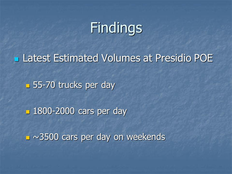 Findings Latest Estimated Volumes at Presidio POE Latest Estimated Volumes at Presidio POE 55-70 trucks per day 55-70 trucks per day 1800-2000 cars per day 1800-2000 cars per day ~3500 cars per day on weekends ~3500 cars per day on weekends