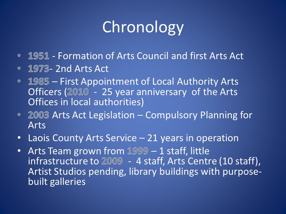 Laois Arts Strategy Laois County Arts Plan 2006 – 11 1.The Arts Service 2.Artists 3.Public Art & the Percent for Art Scheme 4.Education: Young People & Children 5.Active Participation: Community & Amateur Arts 6.Venues & Other Spaces 7.Plan Free Zone