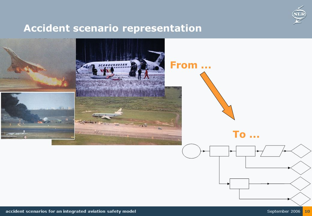 September 2006 accident scenarios for an integrated aviation safety model 10 Accident scenario representation To...
