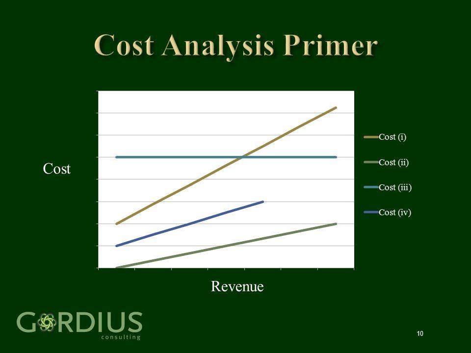 10 Revenue Cost