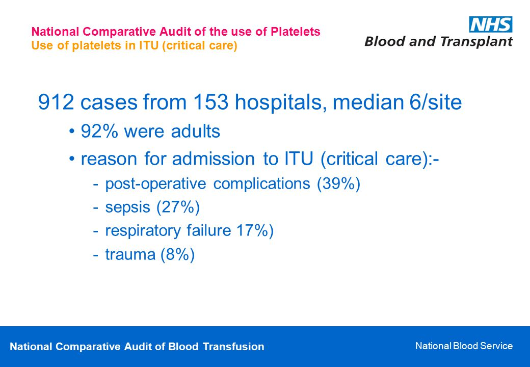 National Comparative Audit of Blood Transfusion National Blood Service Use of platelets in ITU (critical care) National Comparative Audit of the use o