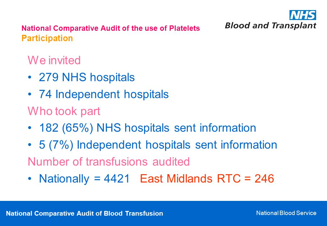 National Comparative Audit of Blood Transfusion National Blood Service We invited 279 NHS hospitals 74 Independent hospitals Who took part 182 (65%) N