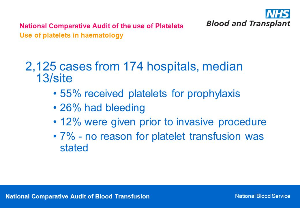 National Comparative Audit of Blood Transfusion National Blood Service Use of platelets in haematology 2,125 cases from 174 hospitals, median 13/site
