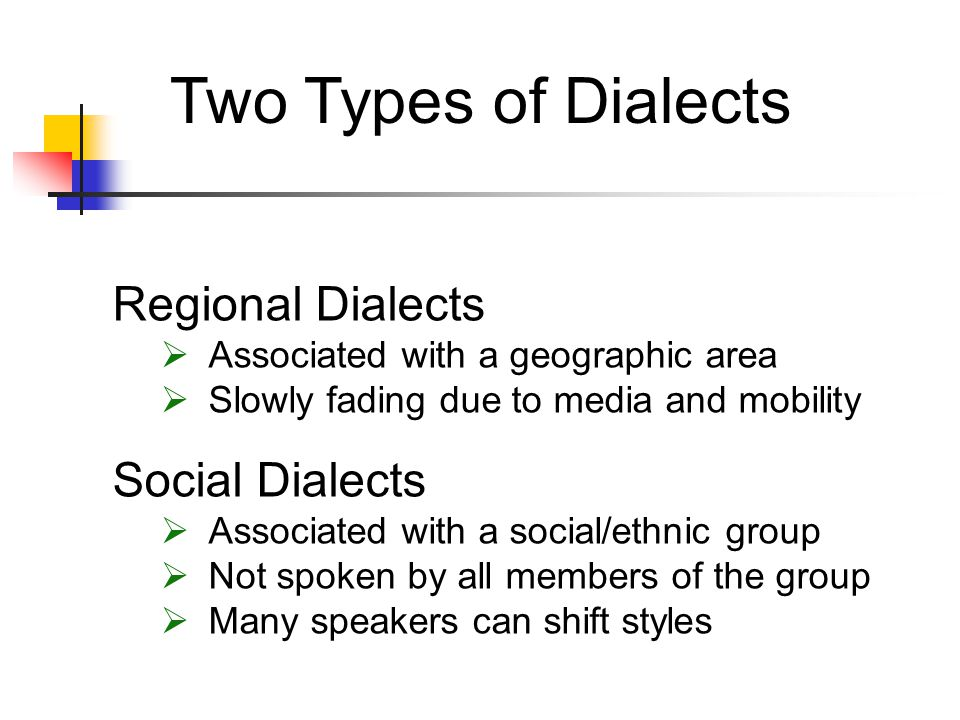 Two Types of Dialects Regional Dialects  Associated with a geographic area  Slowly fading due to media and mobility Social Dialects  Associated with a social/ethnic group  Not spoken by all members of the group  Many speakers can shift styles