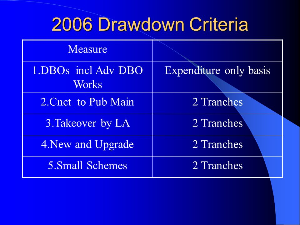 2006 Drawdown Criteria Measure 1.DBOs incl Adv DBO Works Expenditure only basis 2.Cnct to Pub Main2 Tranches 3.Takeover by LA2 Tranches 4.New and Upgrade2 Tranches 5.Small Schemes2 Tranches