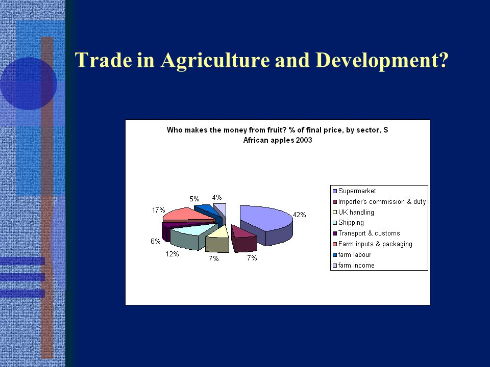 Negotiations to liberalize agriculture trade Despite negative results of agriculture liberalization – most governments support further agriculture liberalization Argument: Increased trade leads to development Problem analysis: trade distortions caused by government policies avoid development –Main trade distortions: tariffs, export subsidies, domestic support, state trading enterprises etc.