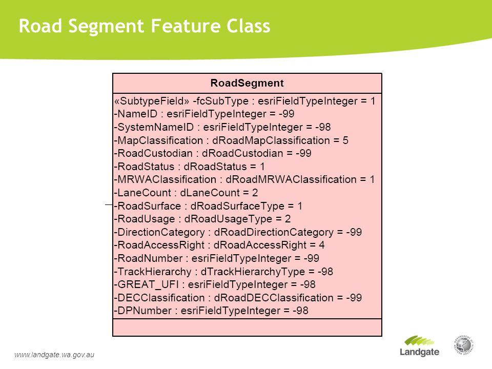 Road Segment Feature Class www.landgate.wa.gov.au