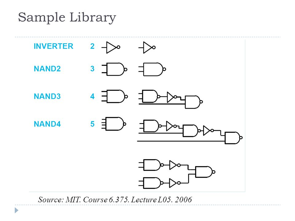 Sample Library Source: MIT. Course 6.375. Lecture L05. 2006