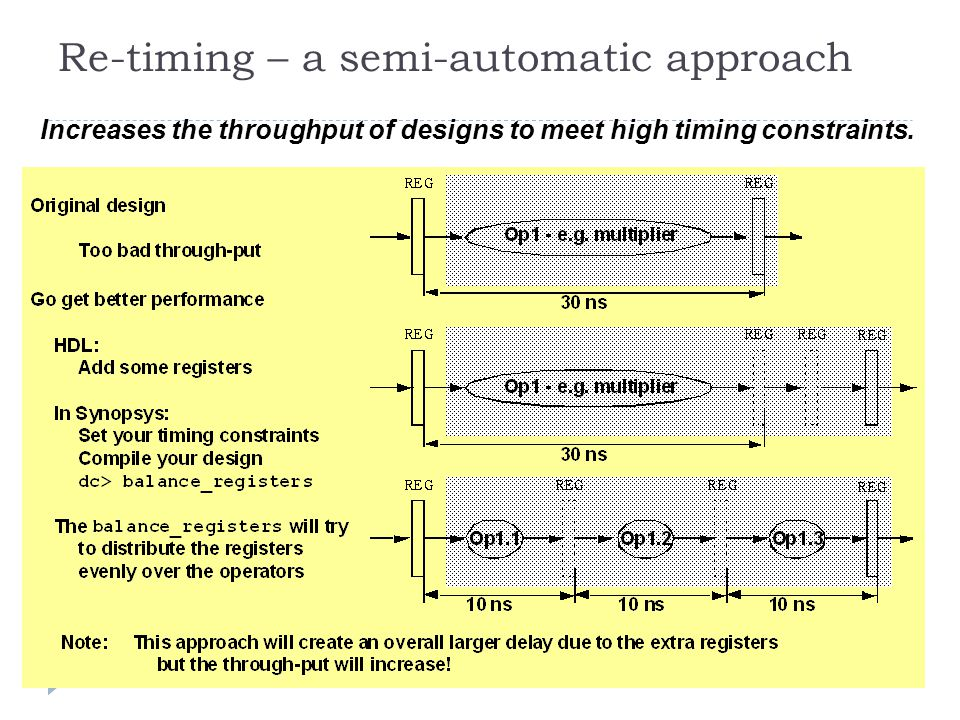 Re-timing – a semi-automatic approach Increases the throughput of designs to meet high timing constraints.