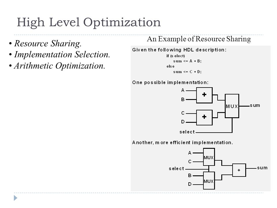 High Level Optimization Resource Sharing. Implementation Selection.