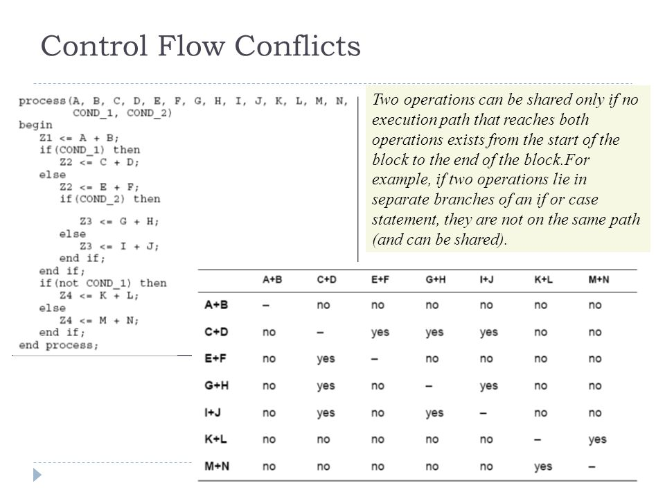 Control Flow Conflicts Two operations can be shared only if no execution path that reaches both operations exists from the start of the block to the end of the block.For example, if two operations lie in separate branches of an if or case statement, they are not on the same path (and can be shared).