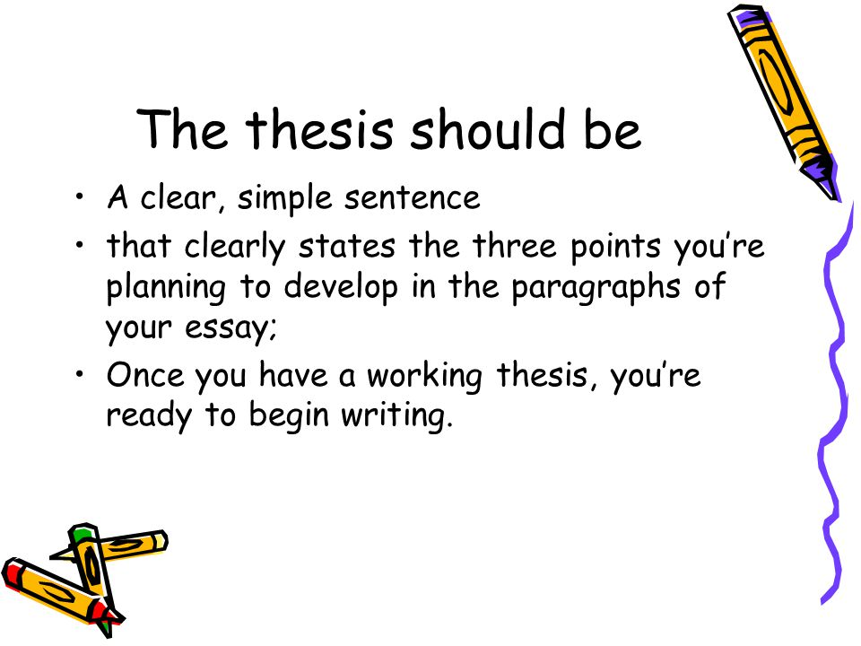 Three Point Thesis Statement Example