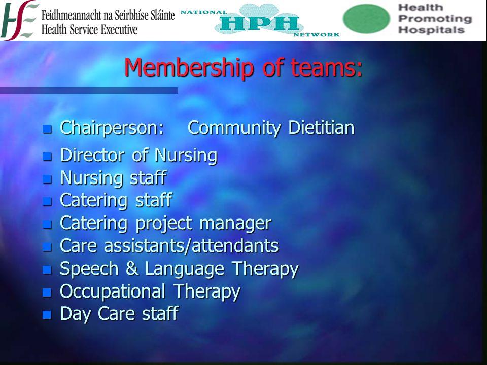 Membership of teams: n Chairperson:Community Dietitian n Director of Nursing n Nursing staff n Catering staff n Catering project manager n Care assist