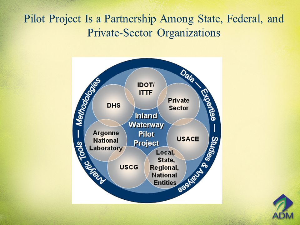 Pilot Project Is a Partnership Among State, Federal, and Private-Sector Organizations