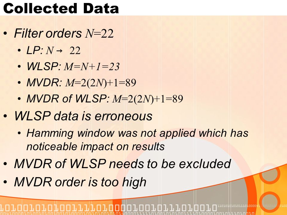 Collected Data Filter orders N=22 LP: N → 22 WLSP: M=N+1=23 MVDR: M=2(2N)+1=89 MVDR of WLSP: M=2(2N)+1=89 WLSP data is erroneous Hamming window was not applied which has noticeable impact on results MVDR of WLSP needs to be excluded MVDR order is too high