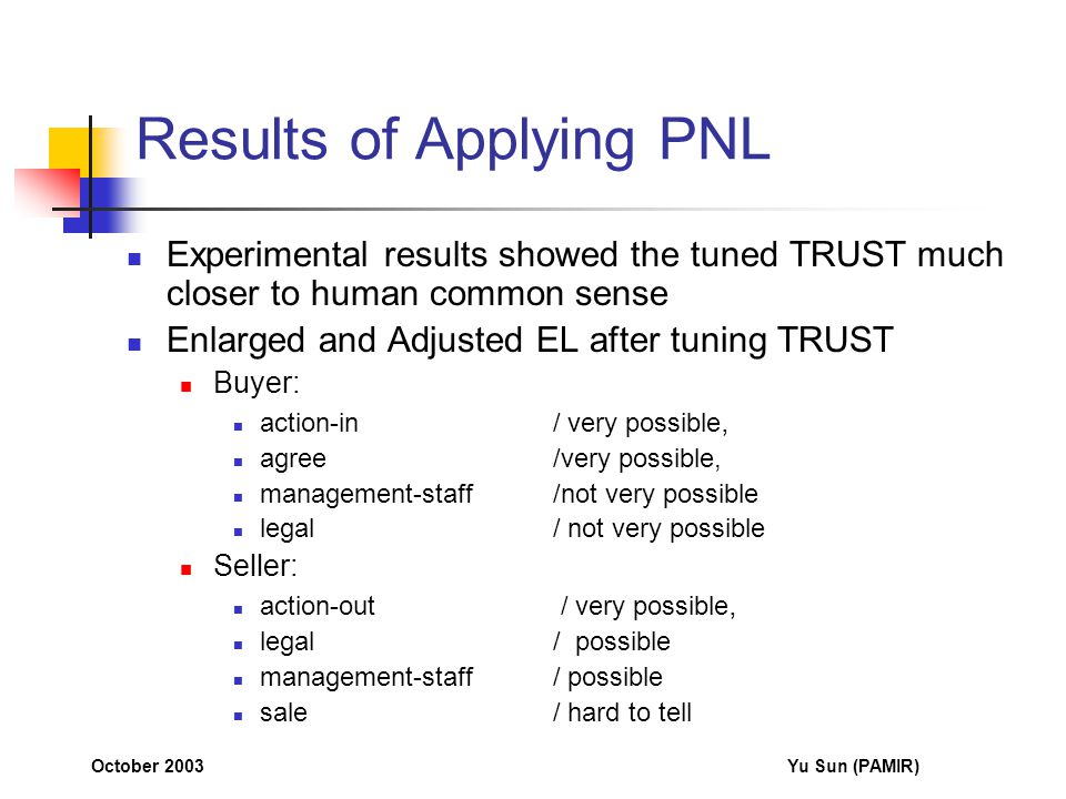 October 2003Yu Sun (PAMIR) Results of Applying PNL Experimental results showed the tuned TRUST much closer to human common sense Enlarged and Adjusted EL after tuning TRUST Buyer: action-in / very possible, agree/very possible, management-staff/not very possible legal / not very possible Seller: action-out / very possible, legal / possible management-staff/ possible sale / hard to tell