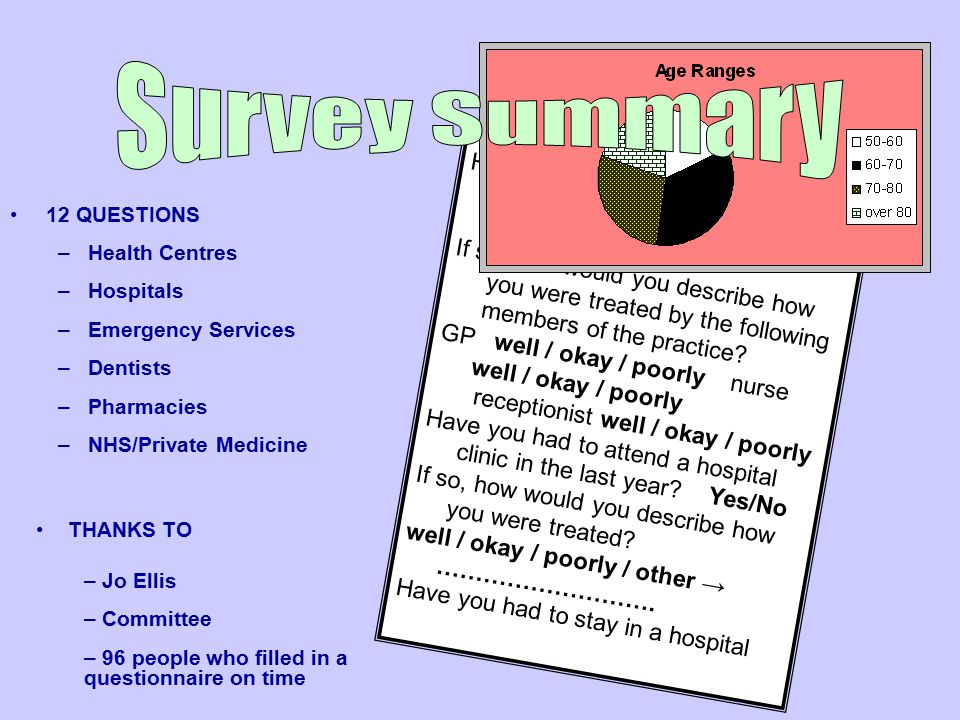 Qn 1: Have you had cause to visit your GP Surgery/ Health Centre in the last year.