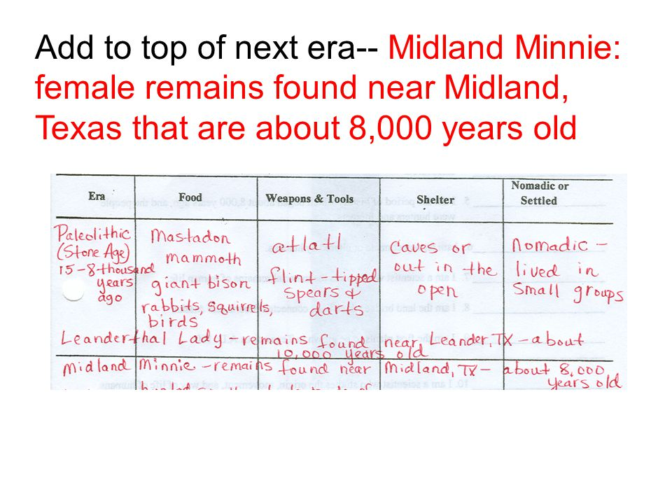 Add to top of next era-- Midland Minnie: female remains found near Midland, Texas that are about 8,000 years old