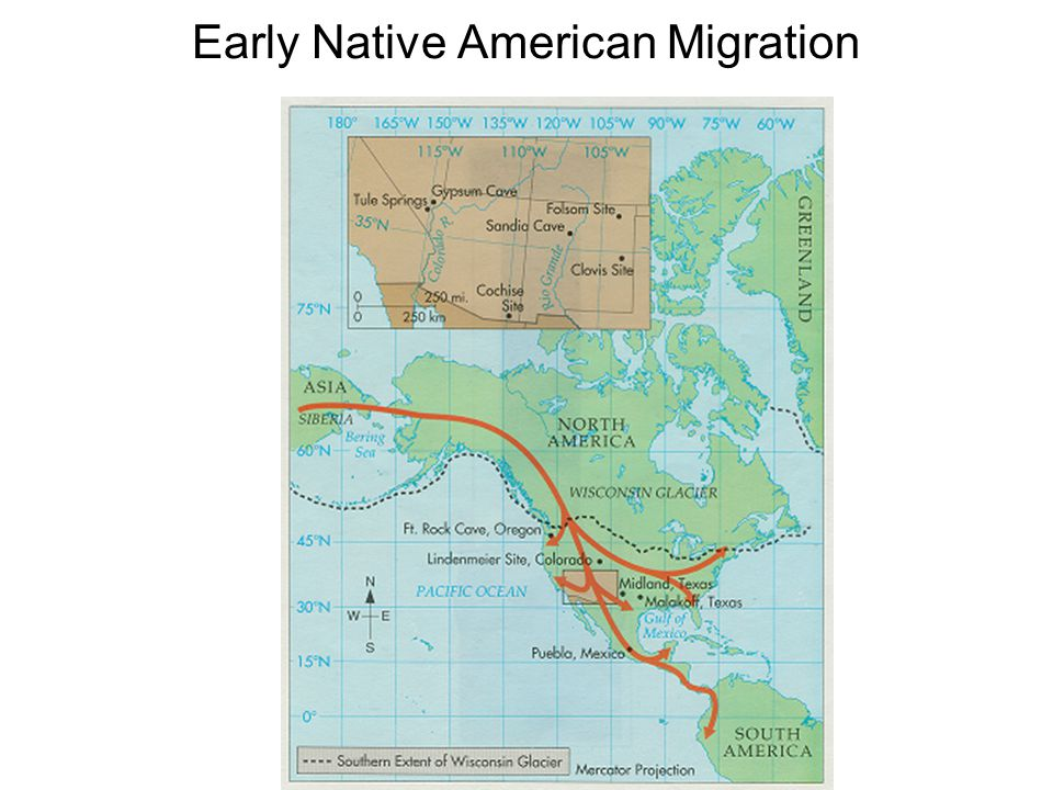 Early Native American Migration