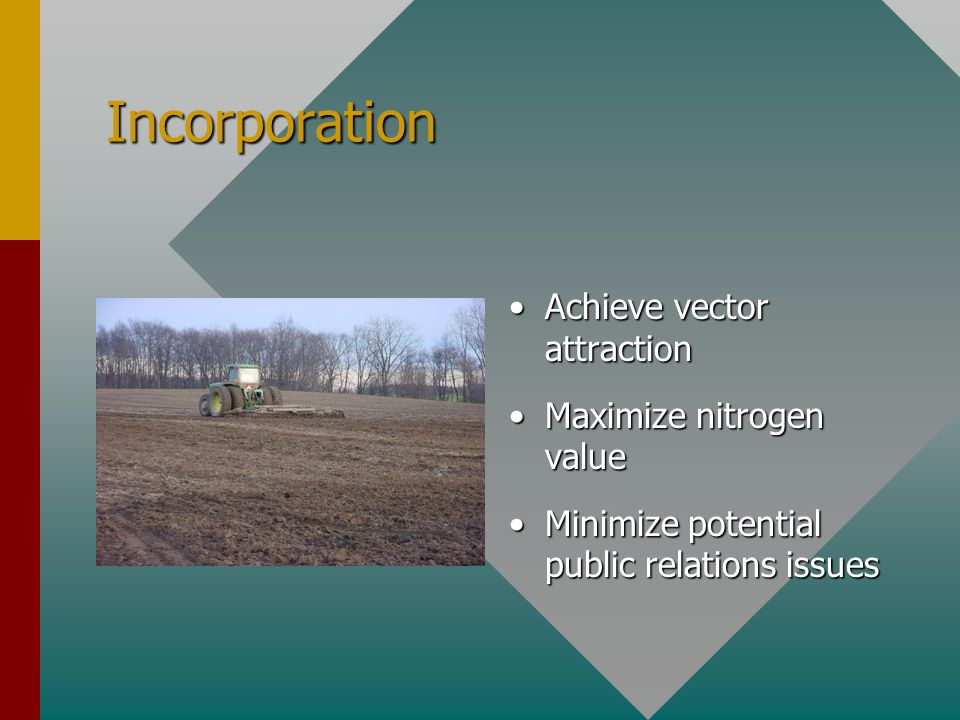 Incorporation Achieve vector attraction Maximize nitrogen value Minimize potential public relations issues