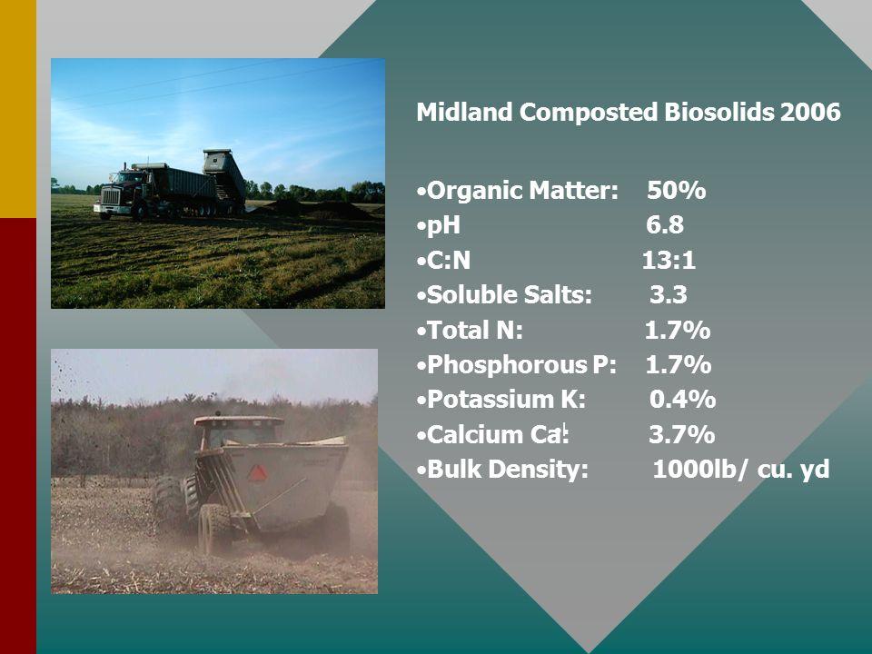 l Midland Composted Biosolids 2006 Organic Matter: 50% pH 6.8 C:N 13:1 Soluble Salts: 3.3 Total N: 1.7% Phosphorous P: 1.7% Potassium K: 0.4% Calcium Ca: 3.7% Bulk Density: 1000lb/ cu.