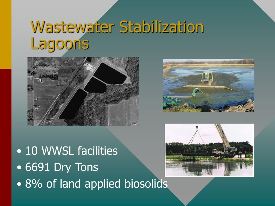 Subsurface Injection 84,291 dry tons 97% of biosolids produced are liquid applied
