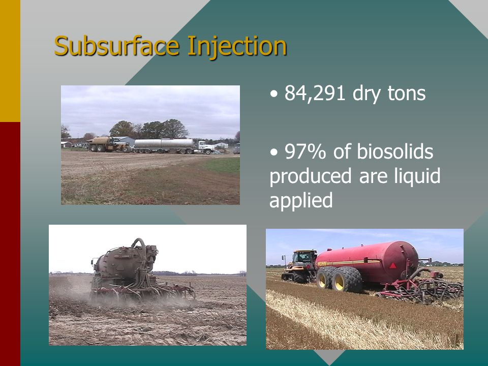 City of Cadillac Using mesophyllic anaerobic digestion Achieves Class A designation Fecal Helmenthova Enteric Viruses 327 dt/yr liquid injected