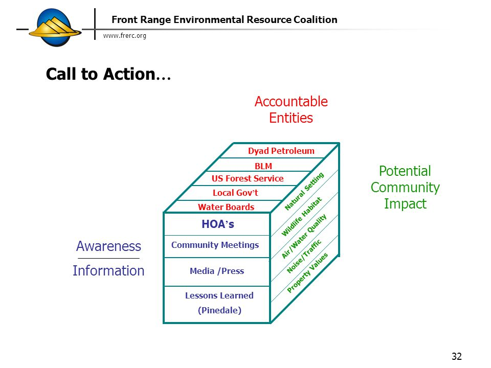 www.frerc.org Front Range Environmental Resource Coalition 32 Awareness Information Accountable Entities HOA ' s Community Meetings Media /Press Lesso