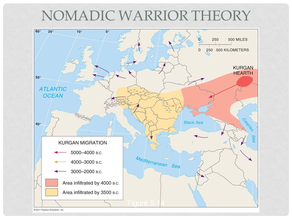 NOMADIC WARRIOR THEORY Figure 5-14