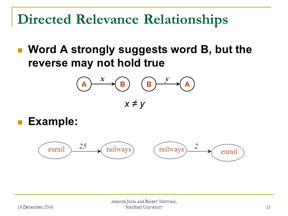 18 December 2006 Amruta Joshi and Rajeev Motwani, Stanford University 11 Directed Relevance Relationships Word A strongly suggests word B, but the reverse may not hold true AB x BA y x ≠ y railwayseurail 25 railways eurail 2 Example: