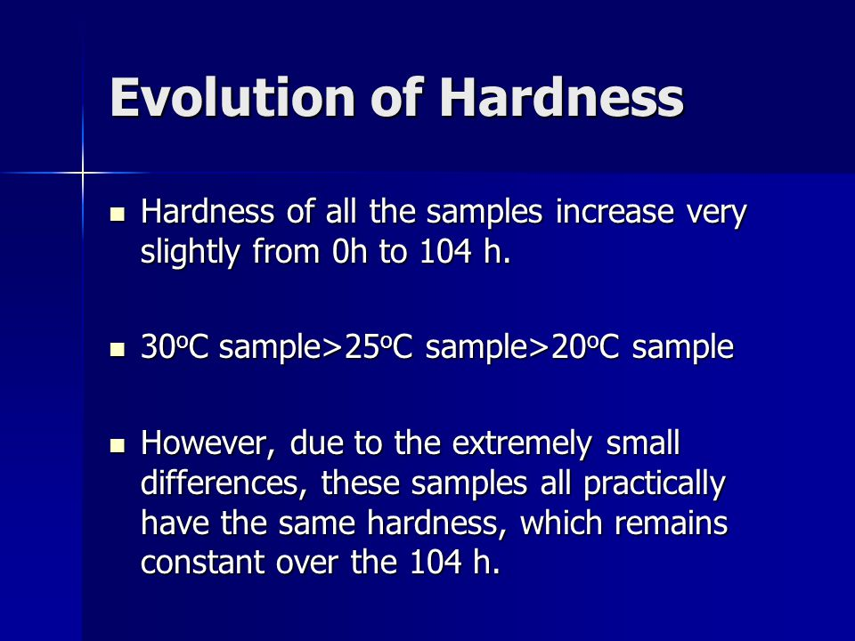 Evolution of Hardness Hardness of all the samples increase very slightly from 0h to 104 h.
