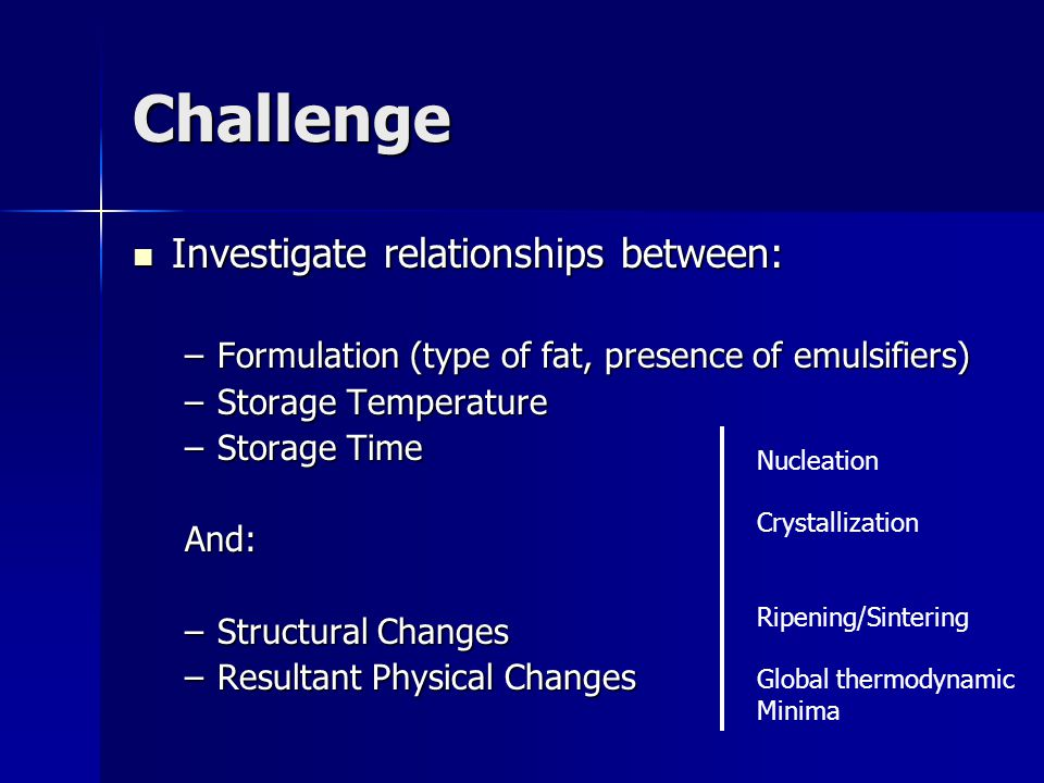 Challenge Investigate relationships between: Investigate relationships between: –Formulation (type of fat, presence of emulsifiers) –Storage Temperature –Storage Time And: –Structural Changes –Resultant Physical Changes Nucleation Crystallization Ripening/Sintering Global thermodynamic Minima
