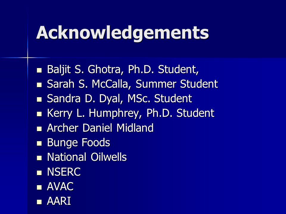 Acknowledgements Baljit S. Ghotra, Ph.D. Student, Baljit S.